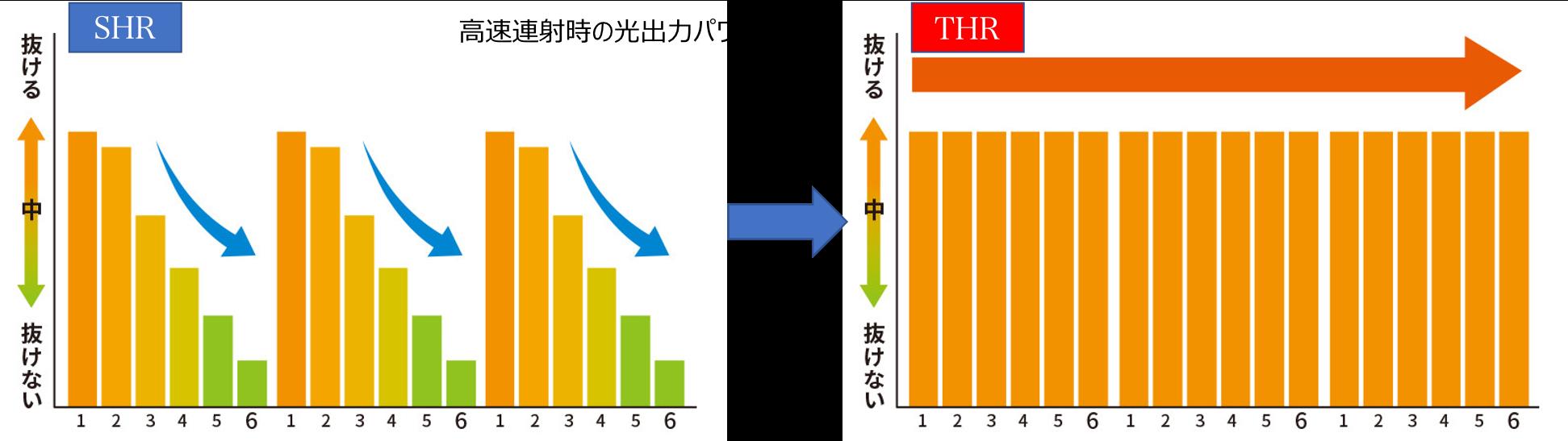 SHR_THR脱毛2